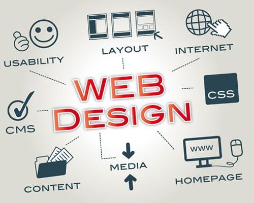 Web Design company bangalore |  - ebaraha1234 | ello