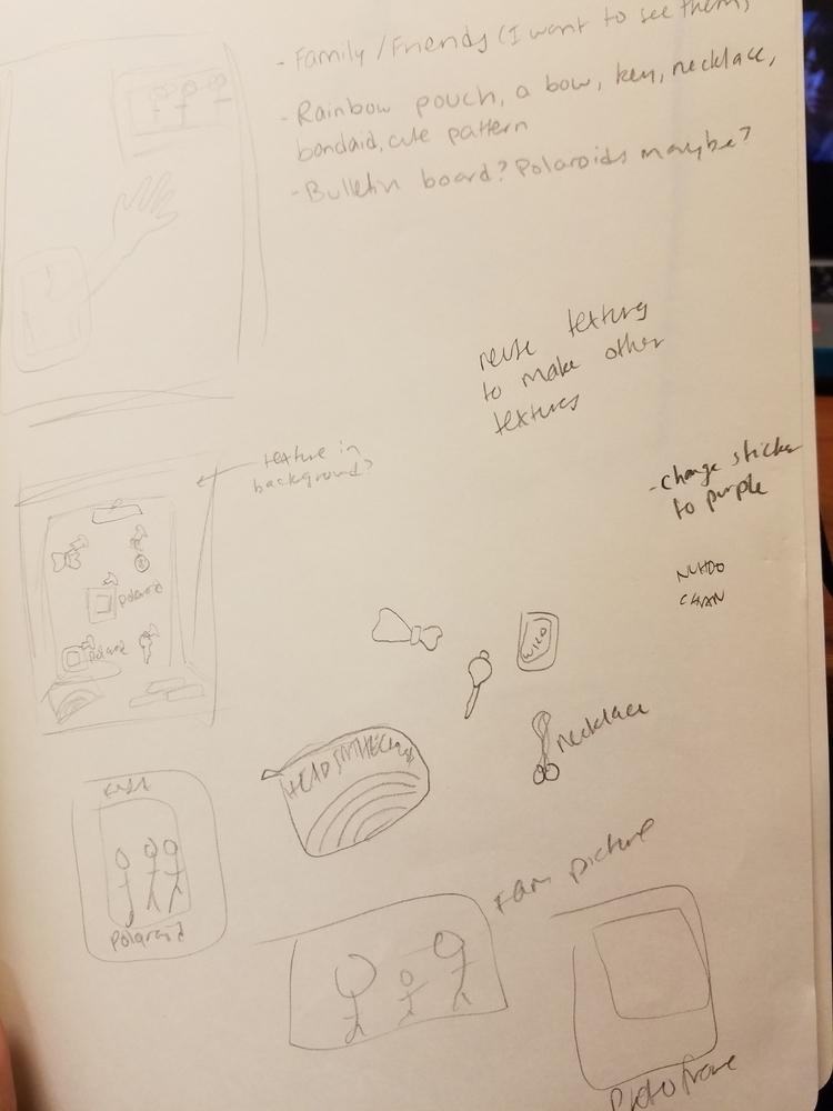 process project 1.. wanted focu - asomcha | ello