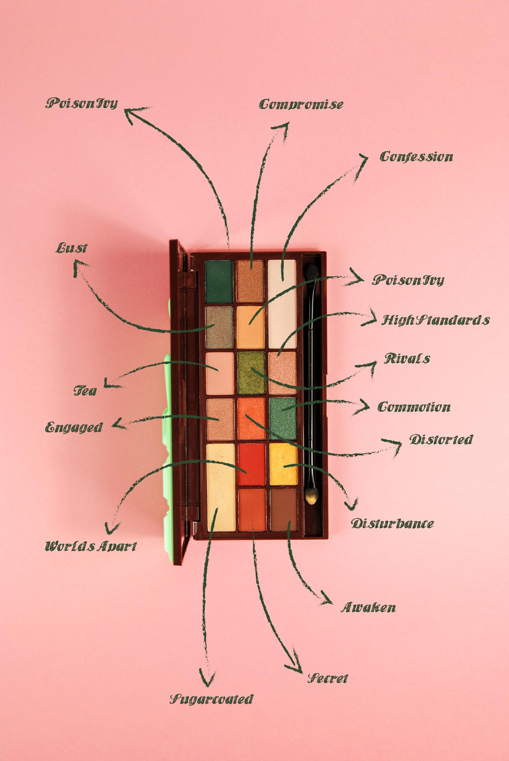 Zdjęcie przedstawia paletkę z cieniami do makijażu oczu. Całość na różowym tle ujęta z perspektywy lotu ptaka. Dookoła znajdują się strzałki i napisy.
