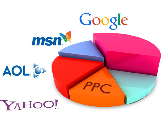 Paid PPC campaign Services Earn - softsystemsolution   ello