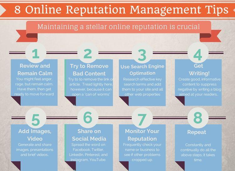 maintain - online, reputation, management - softsystemsolution   ello