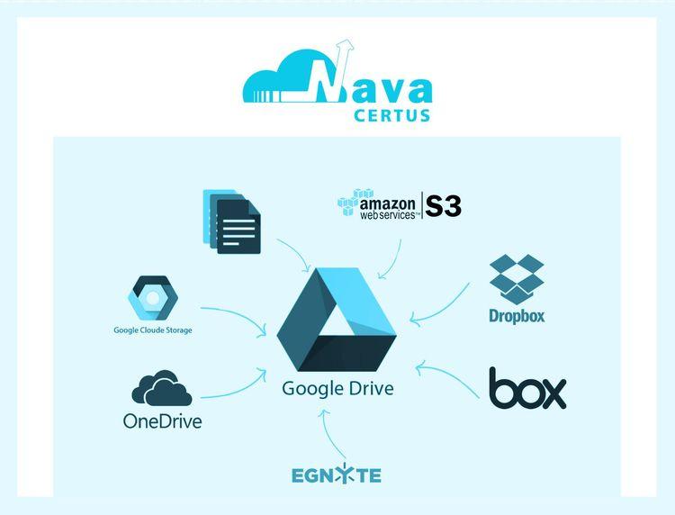 migration, security - cloud, software - linkgard | ello