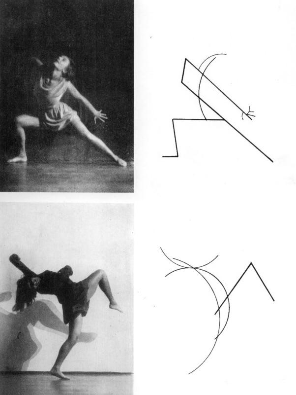 Wassily - Dances 1926 - Kandinsky - bauhaus-movement | ello