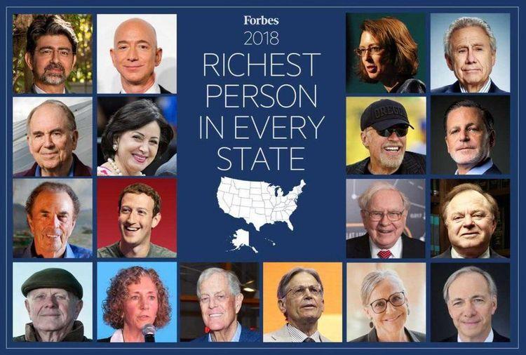 Wealthiest Person State Rich - denistitov | ello