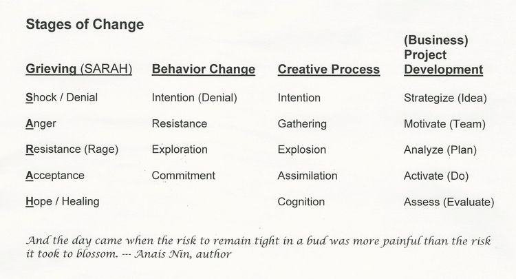 Career Exploration XIV Stages C - ccruzme | ello