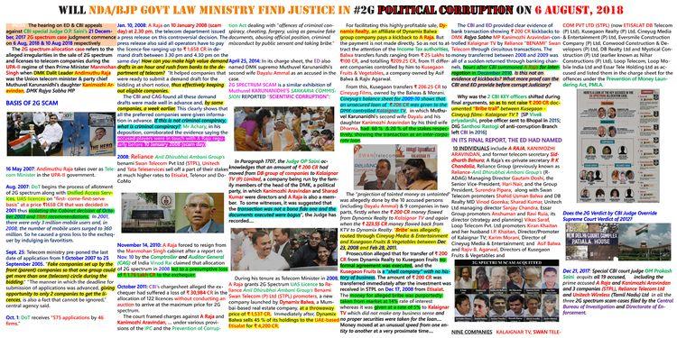 ₹ 1.76 Lakh Crore Corruption ca - strommahi | ello