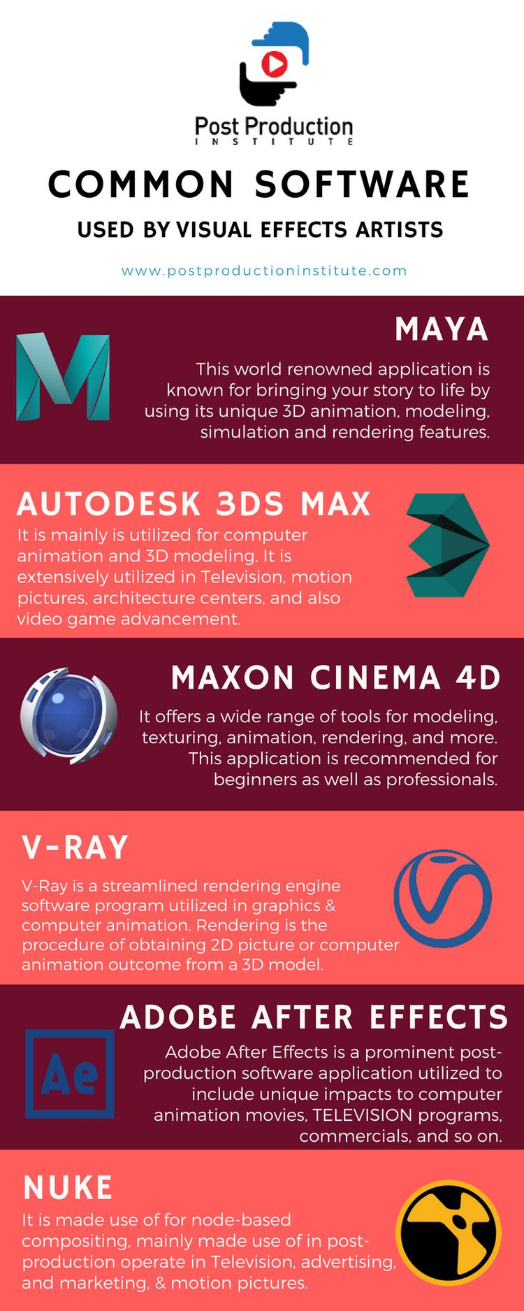 Common software Visual Effects  - postproduction0   ello