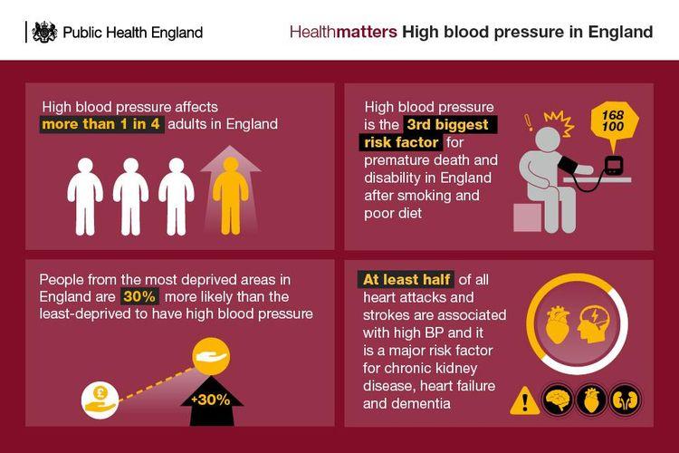 Buy Selling Blood Pressure Moni - lifepharmacy   ello