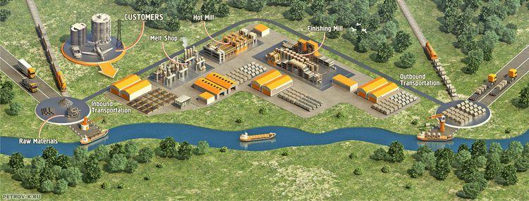 industry scheme steel company - process - petrov-5926 | ello