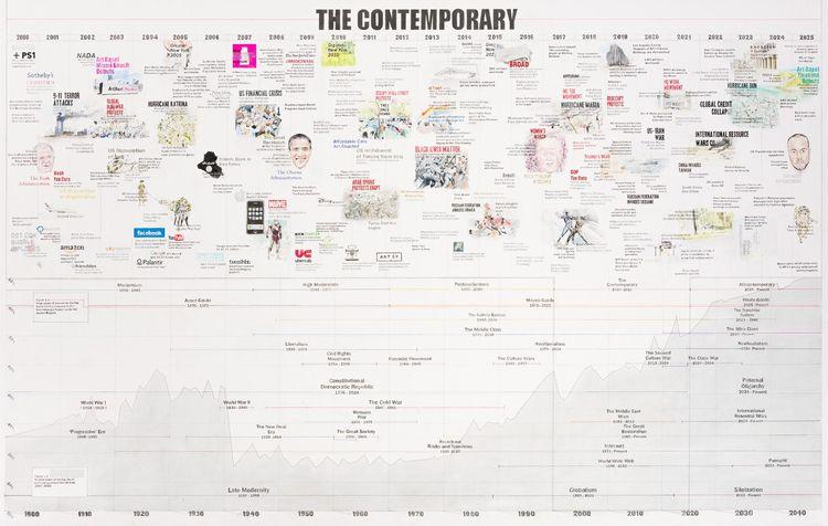 Contemporary - art, powhida, contemporary - valosalo | ello