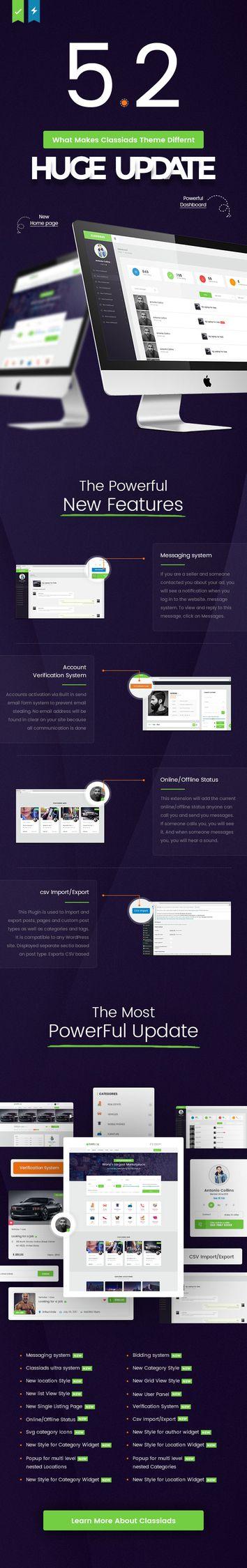 Prime Classified Ads Wordpress  - classiads_classified_wordpress_theme | ello