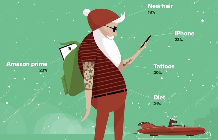 Tattoos hoverboard? Santa moder - bonniegrrl | ello