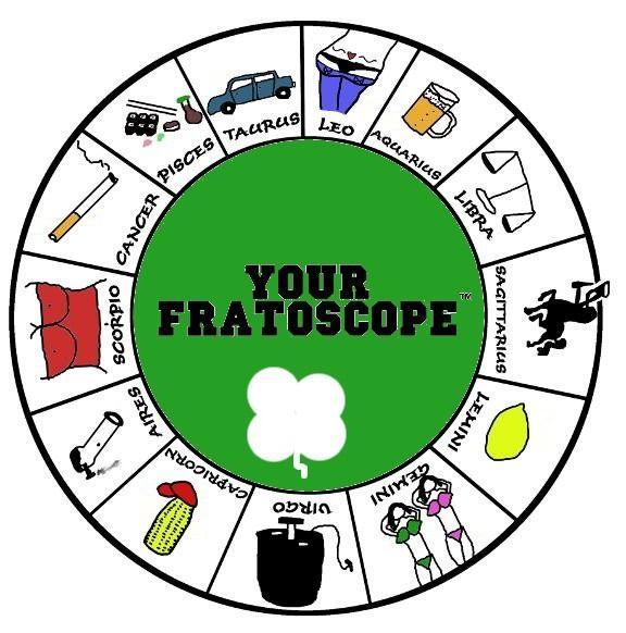 Saint Day Fratoscope - zodiac, astrology - tonydigerolamo | ello