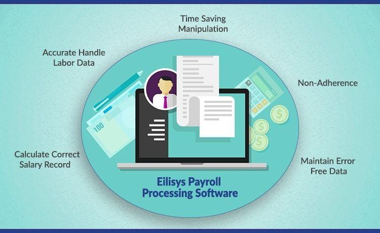 Payroll Software Bangalore fast - eilisys | ello