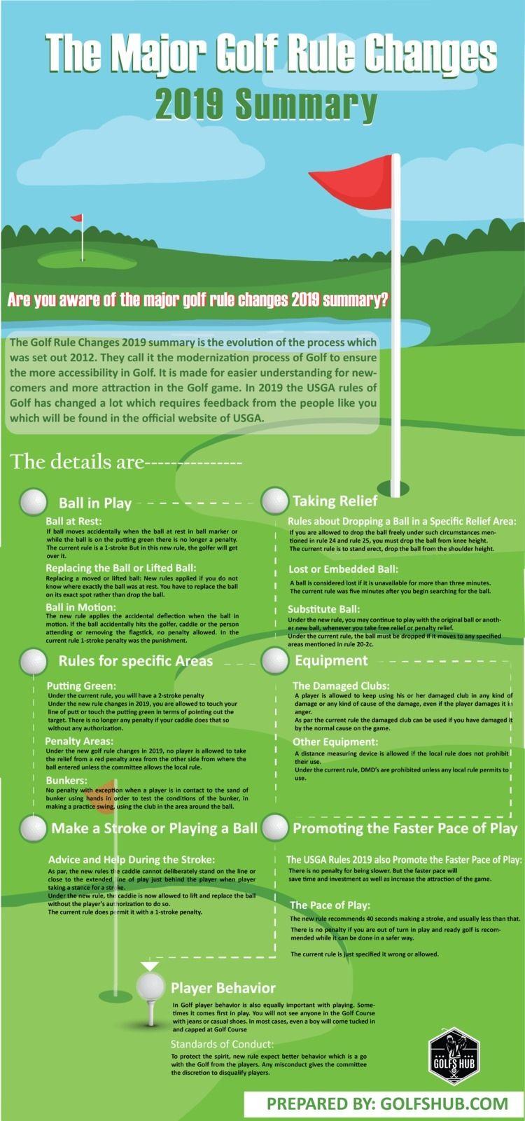 aware major golf rule 2019 summ - golfshub   ello