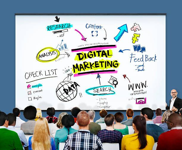 Digital marketing companies Koc - adoxglobal   ello