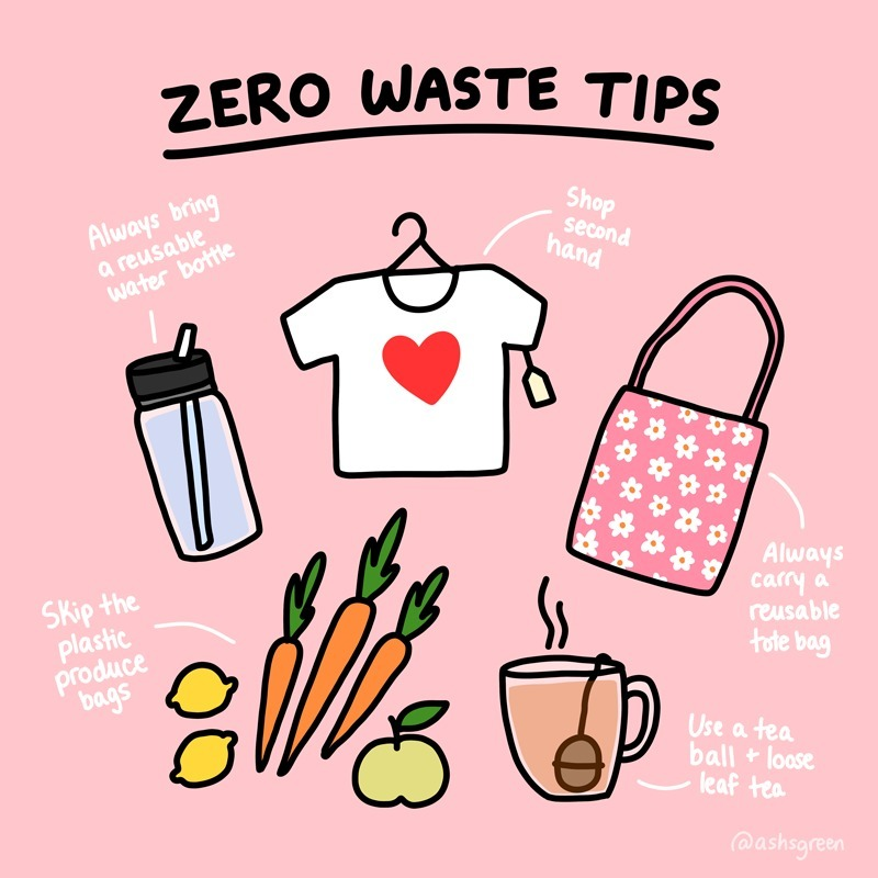 Earth Day thinking reduce waste - ashleighgreen | ello