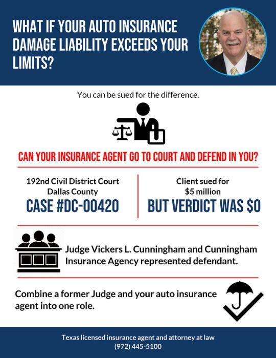 Judge Vickers Lee Cunningham -  - bulldogcunningham | ello