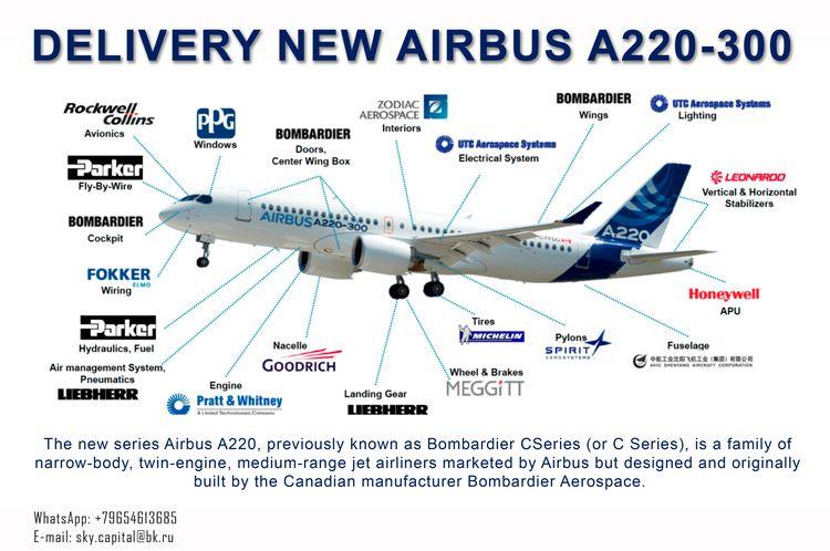 Airbus A220-300 Sale. A220-300= - iccjet | ello