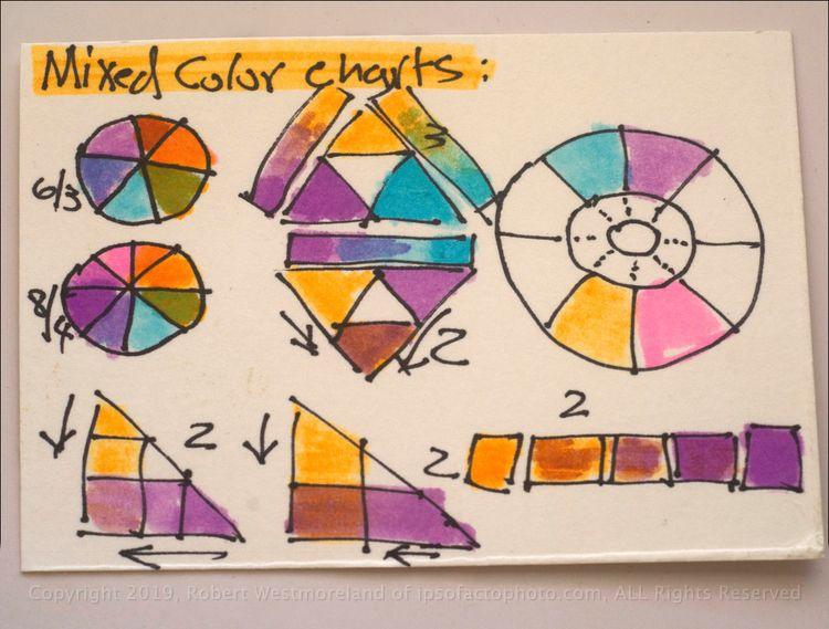 Fun Colors: hashing process gen - scurvydogpr | ello
