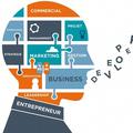 Business Management Training Course  (@ceruleanmanagement) Avatar