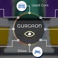 Gurgaon Eye (@gurgaoneye) Avatar