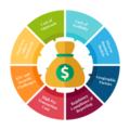 Microfinance Software (@microfinancesoftware1) Avatar