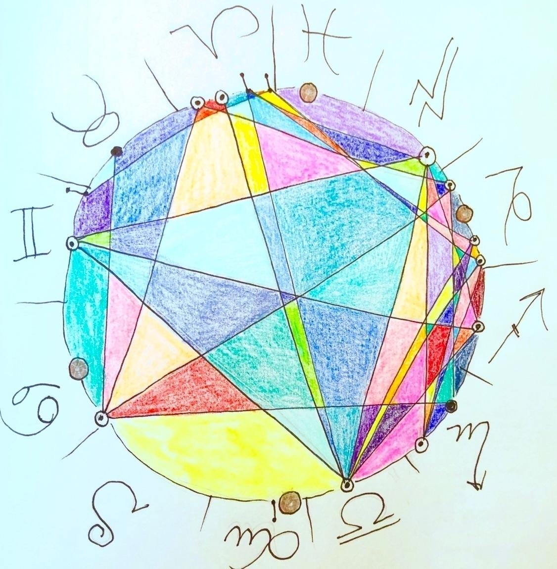 Dianna Fontes .Artist .Astrologer .Advocate (@dianna) Cover Image