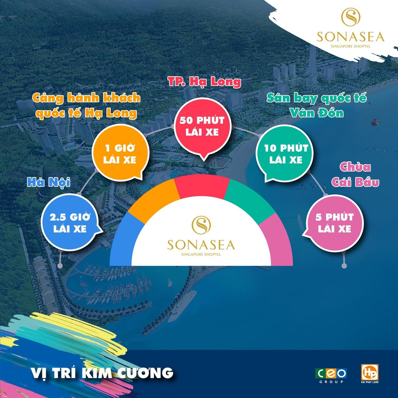 Sonasea Vân Đồn Harbor City (@sonaseavandonharborcity) Cover Image