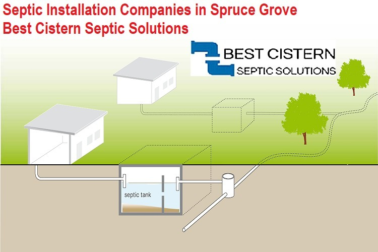Best Cistern Septic Solutions  (@bestcisternsepticsolutions) Cover Image