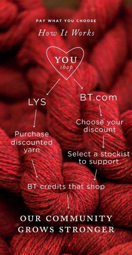 knitting crocheting yarn (@knittingcrochetingyarn) Cover Image