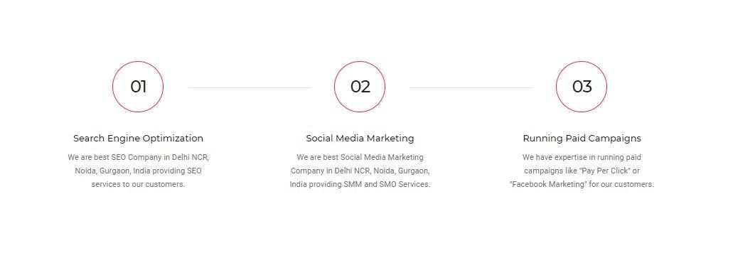 Apptians Digital Marketing Agencu (@apptians) Cover Image