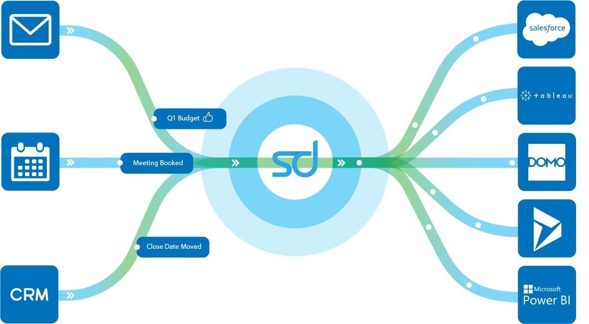 SalesDirector.ai, Inc (@salesdirectorai15) Cover Image