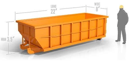 Same Day Dumpster Rental Long Beach (@samedaysrentals) Cover Image